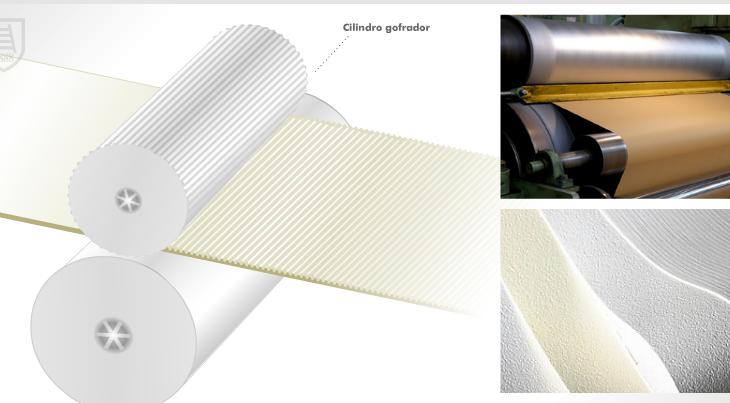 ¿Cuántos tipos de acabado puede tener el papel? Quantos tipos de acabamento pode ter o papel?