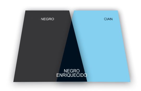 ¿Cómo conseguir un negro intenso en impresión Offset?
