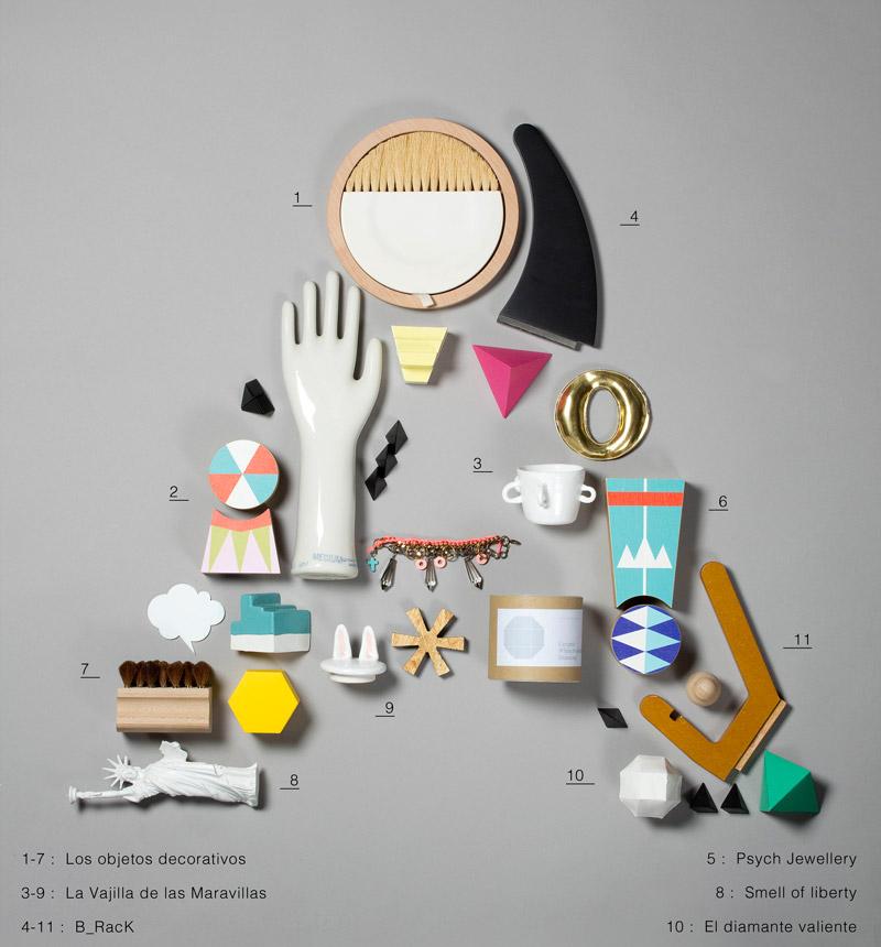 La vida de los objetos